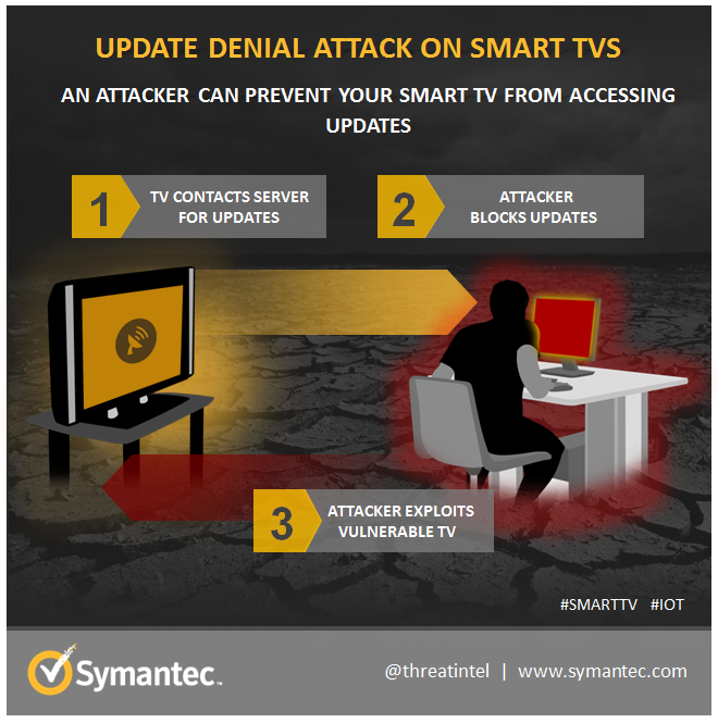 smart-tv-infographic02_1