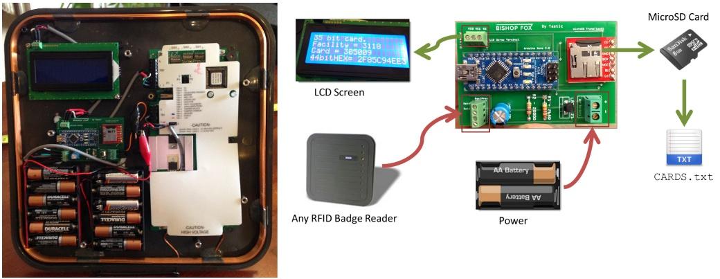 RFID grabber by bishopfox.com