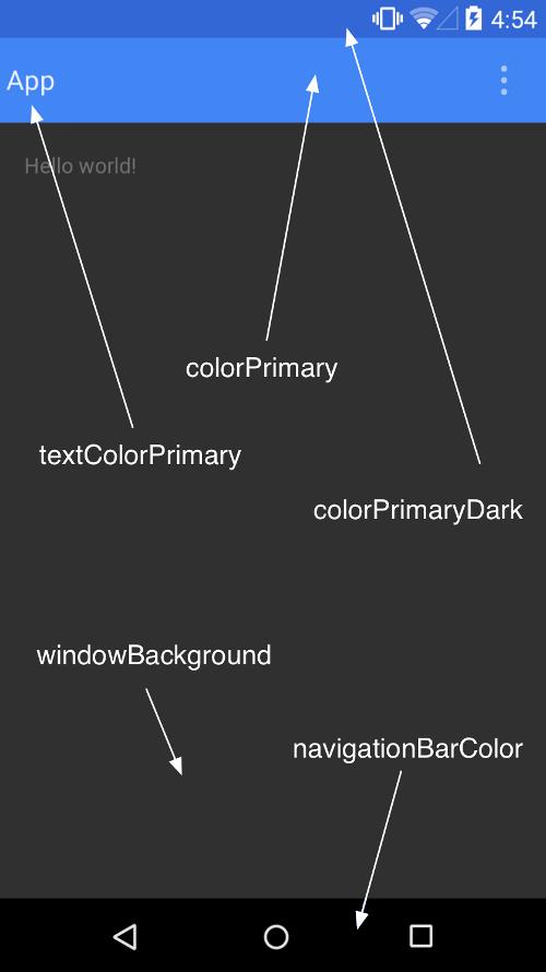 Рис. 1. Цветовая схема