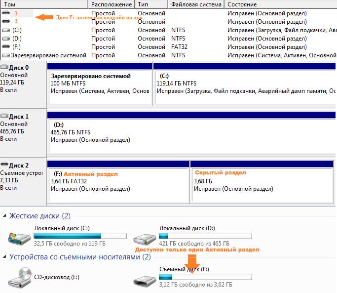 Криптозащита FreeBSD. Часть 2: тонкости повседневного использования.