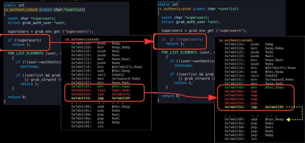 Инструкция nop перезаписывает части кода функции аутентификации