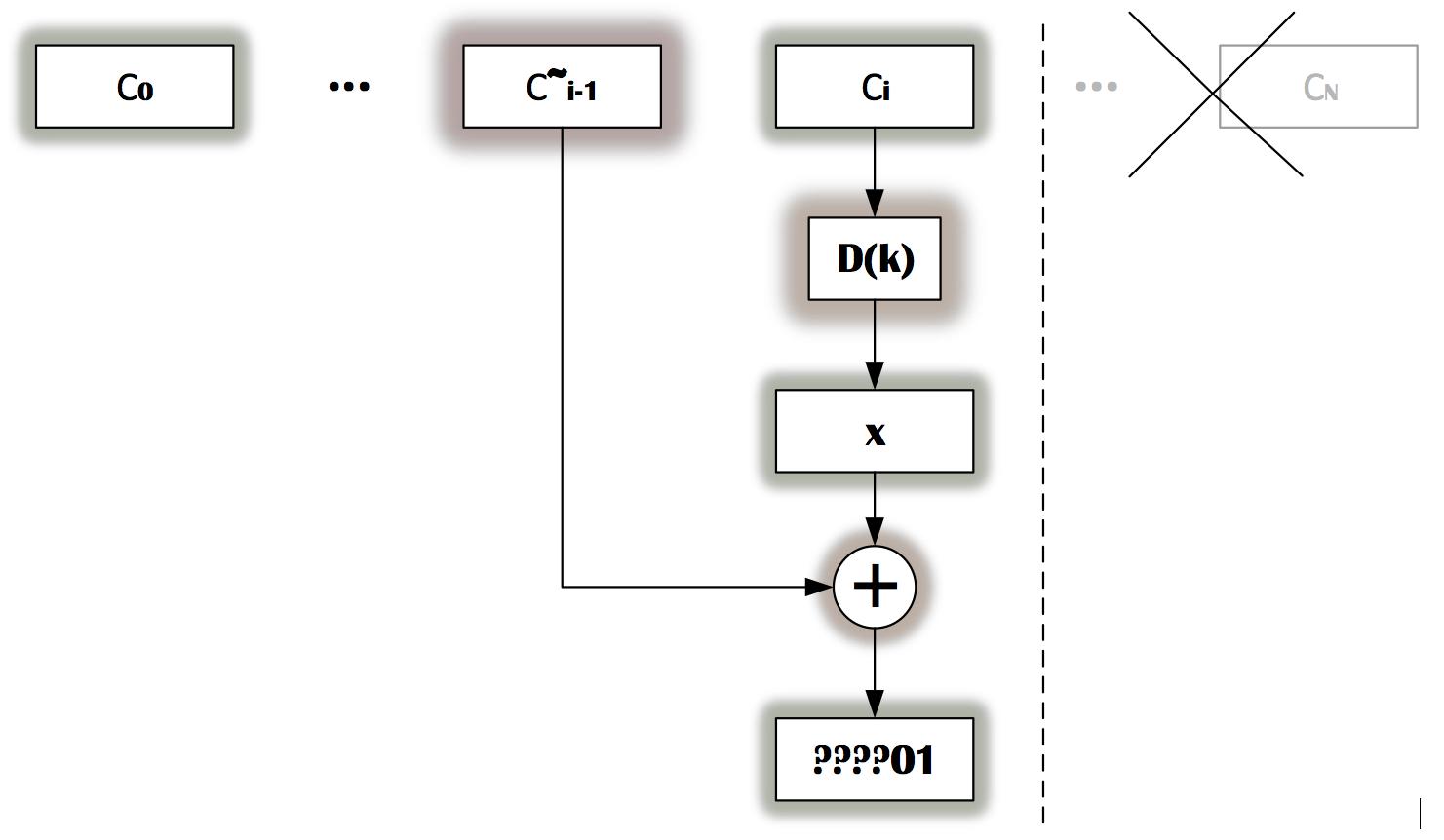 Рис. 18. Находим модифицированное значение C(i-1)