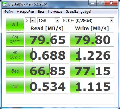 Результаты BitLocker