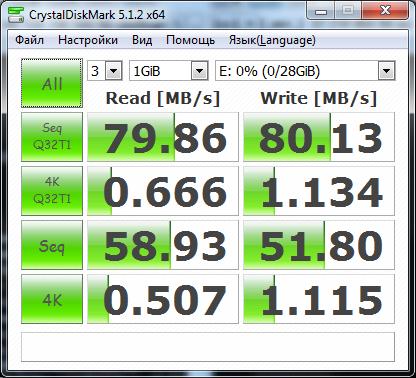 Результат Symantec Endpoint Security
