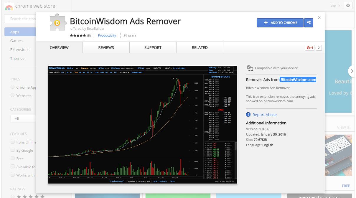 bitcoinwisdom btc)