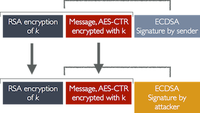 attackencryption