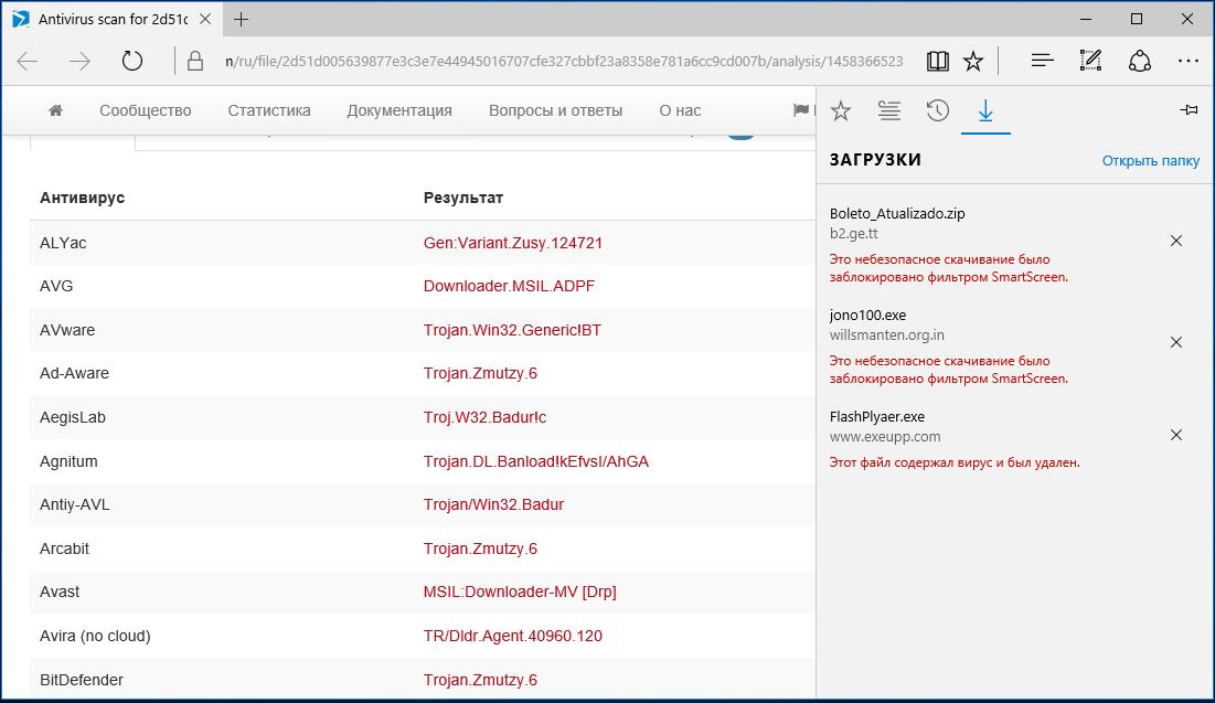 Журнал загрузок и результат проверки архива на VT