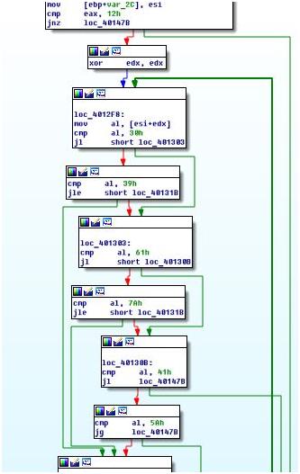 Функция sub_4012D0