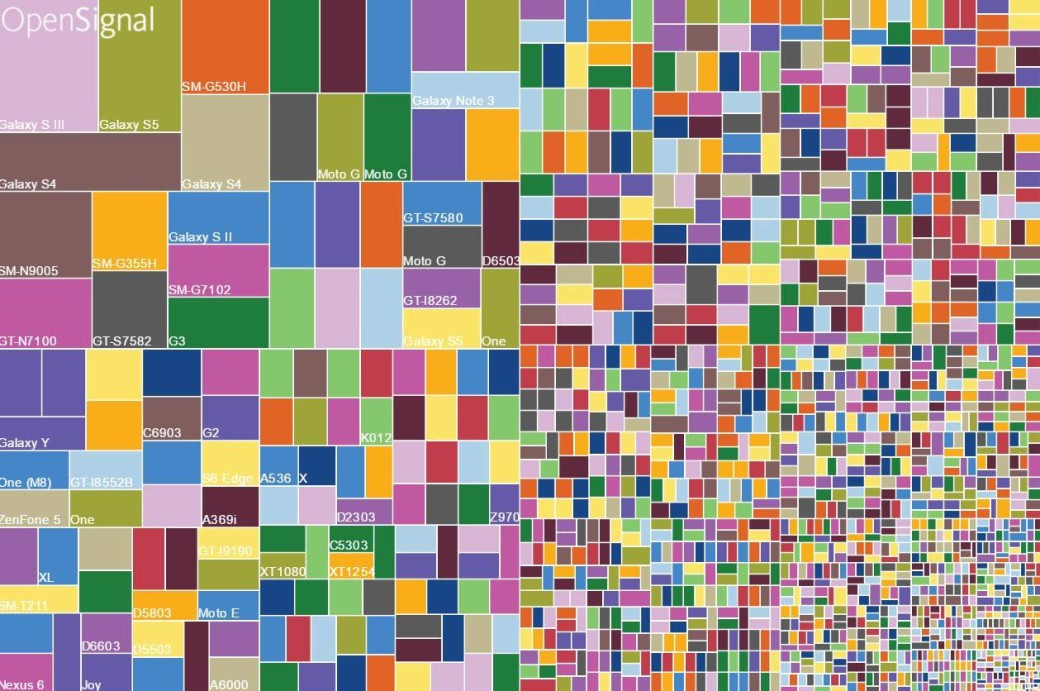 android_fragmentation_2015