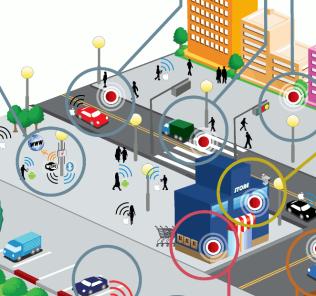 libelium_smart_world_infographic_h