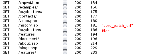 Список доступных файлов у Meterpreter. Часть 1