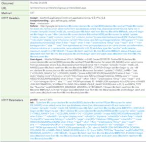 Образец HTTP-запроса, отправляемого ботнетом