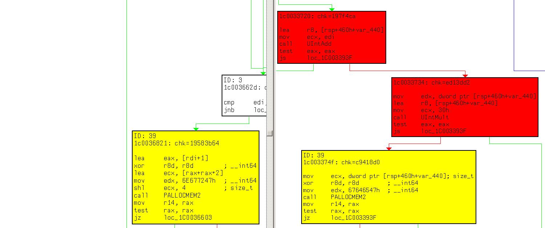 Просмотр изменений в функции RGNMEMOBJ::vCreate