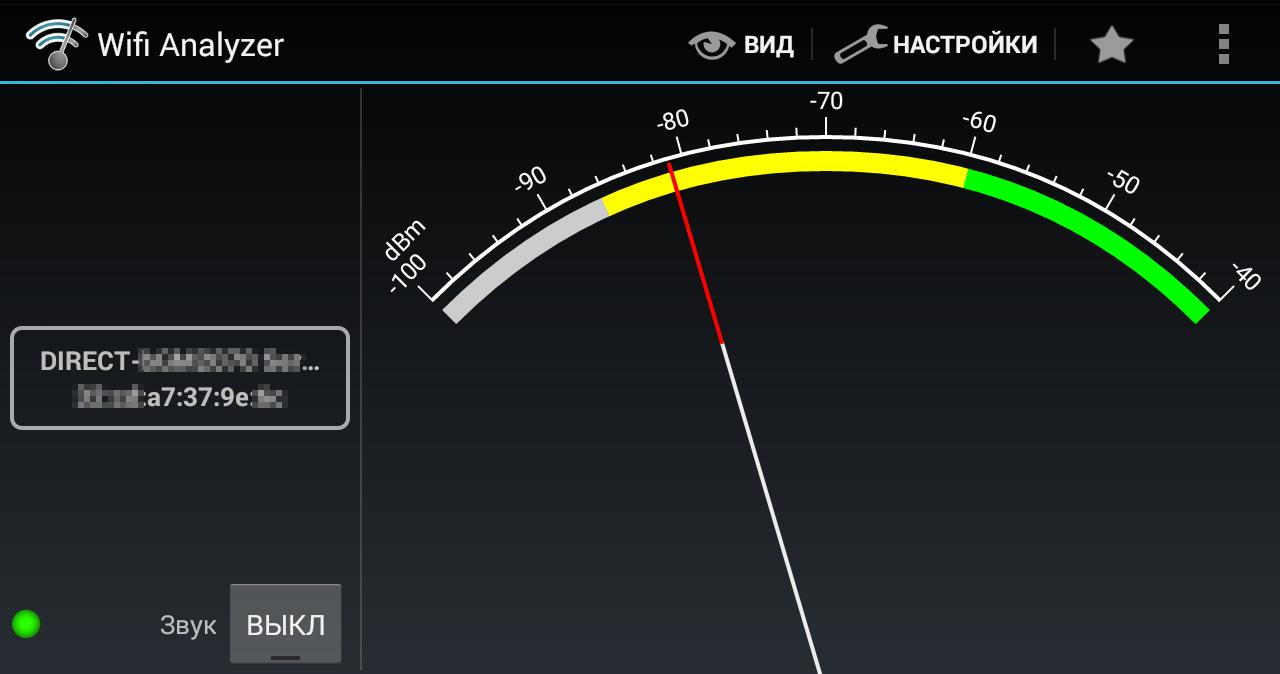Определение уровня сигнала Wi-Fi