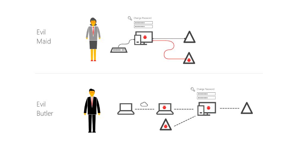 remote-evil-butler-attack-threatens-windows-computers-507038-2