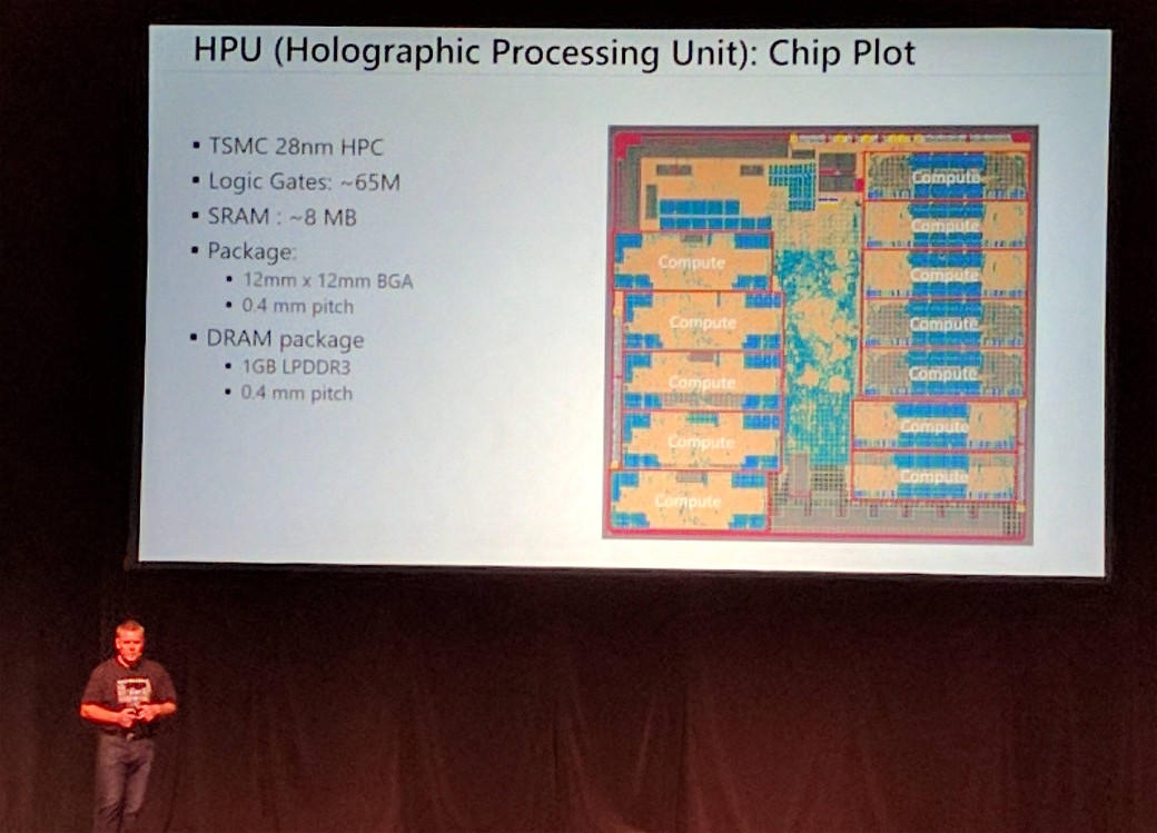 Holographic Processing Unit