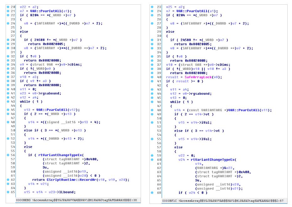 Анализ изменений в функции AccessArray()