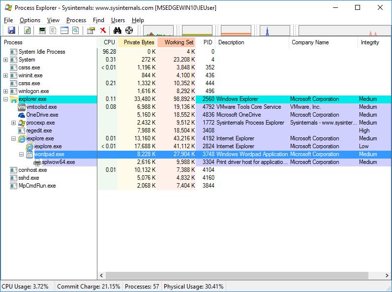 Характеристики процесса Wordpad.exe после того, как пользователь разрешил запуск