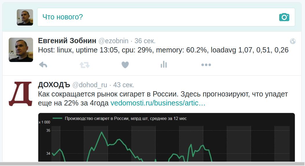 Мониторинг машины с помощью Twitter