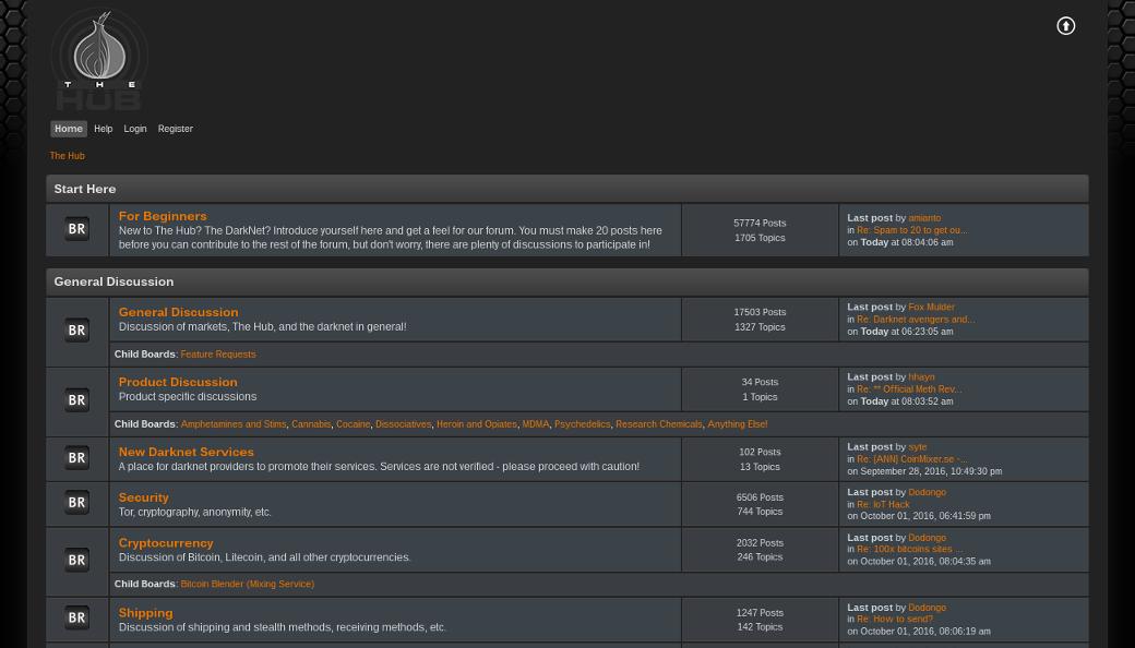 Site darknet list как настроить firefox для тор браузера gydra