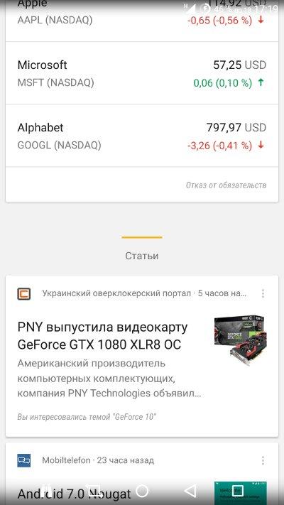 Google Новости