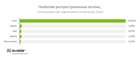 telnet_ru-1