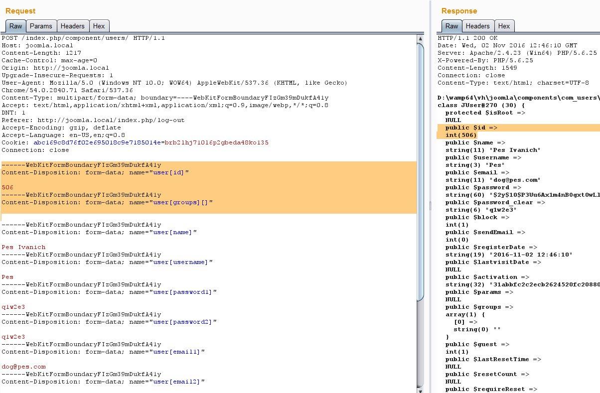 Перезаписанные параметры класса User