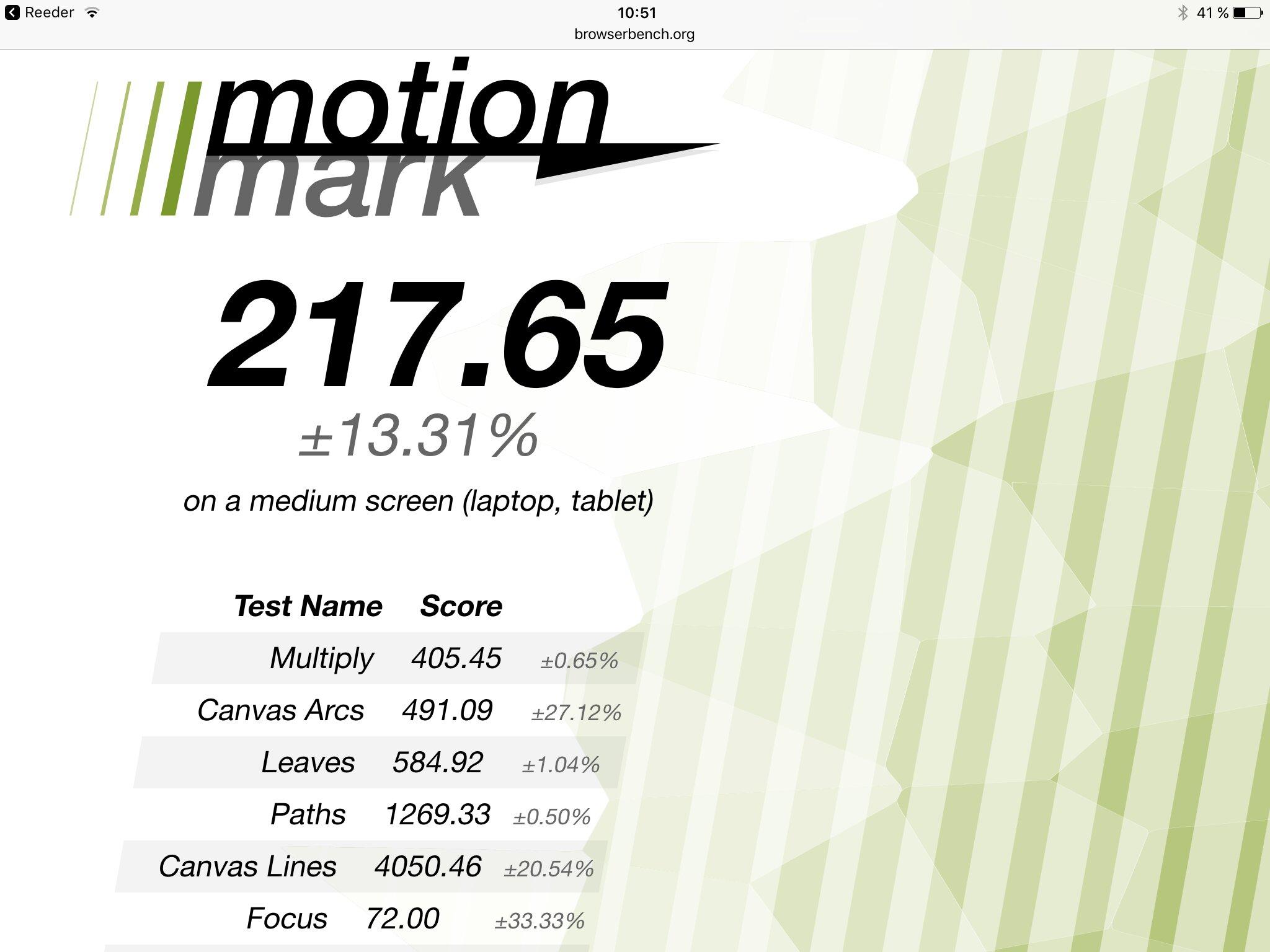 Результат работы MotionMark