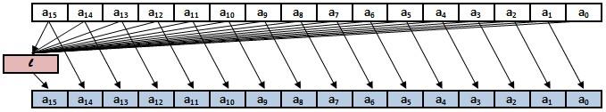 Схема преобразования R