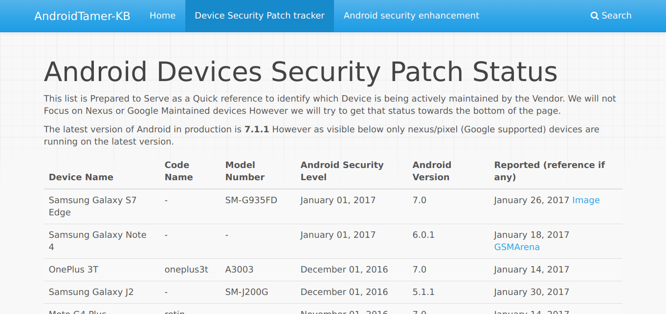 Device Security Patch Tracker