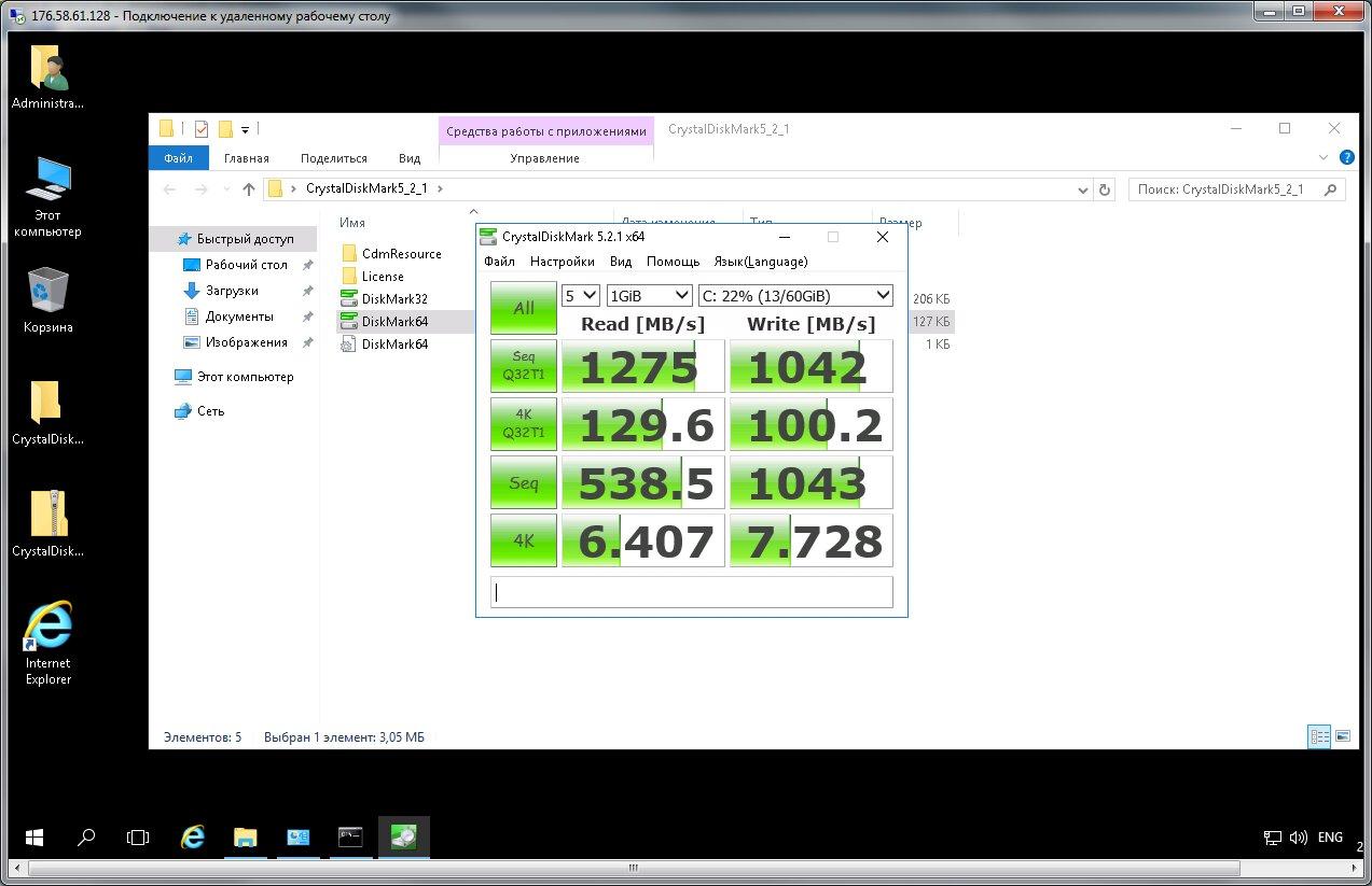 Результаты производительности SSD