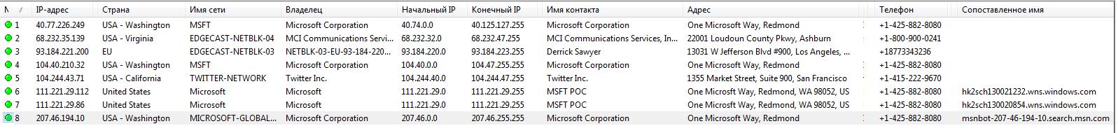 Соединение Edge с сетями Microsoft и партнеров