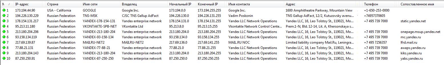 «Яндекс.Браузер» коннектится в десяток подсетей уже при старте