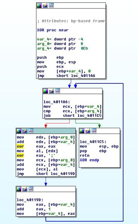 Текст кода с инструкциями шифрования с помощью операции XOR