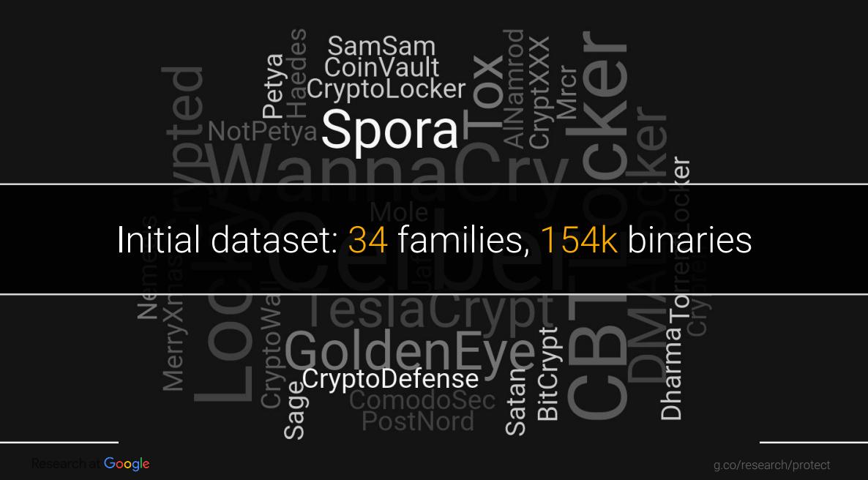 ransomware e bitcoin