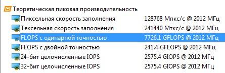 7,7 терафлопс с одной GTX 1070