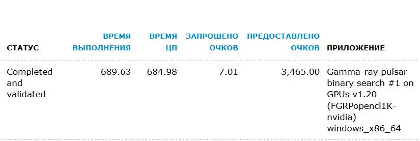 Аналогичное задание на GTX 1070 выполняется в 4,3 раза быстрее