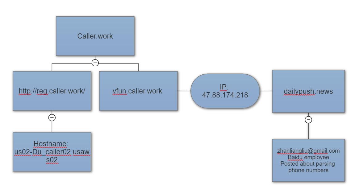 ВGoogle Play найден антивирусDU Antivirus Security, который шпионил запользователями