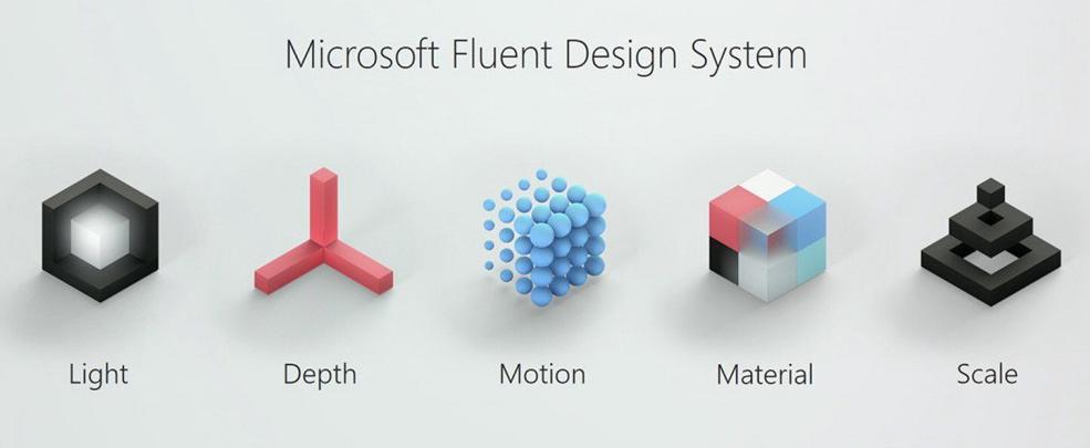 Microsoft Fluent Design System