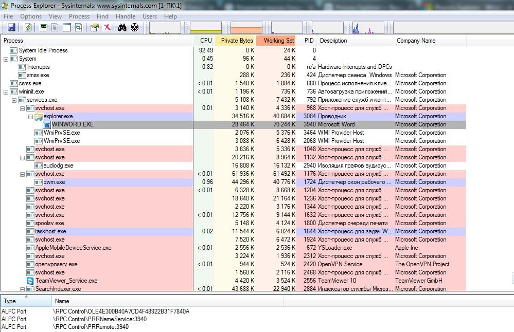 Рабочее окно утилиты Process Explorer