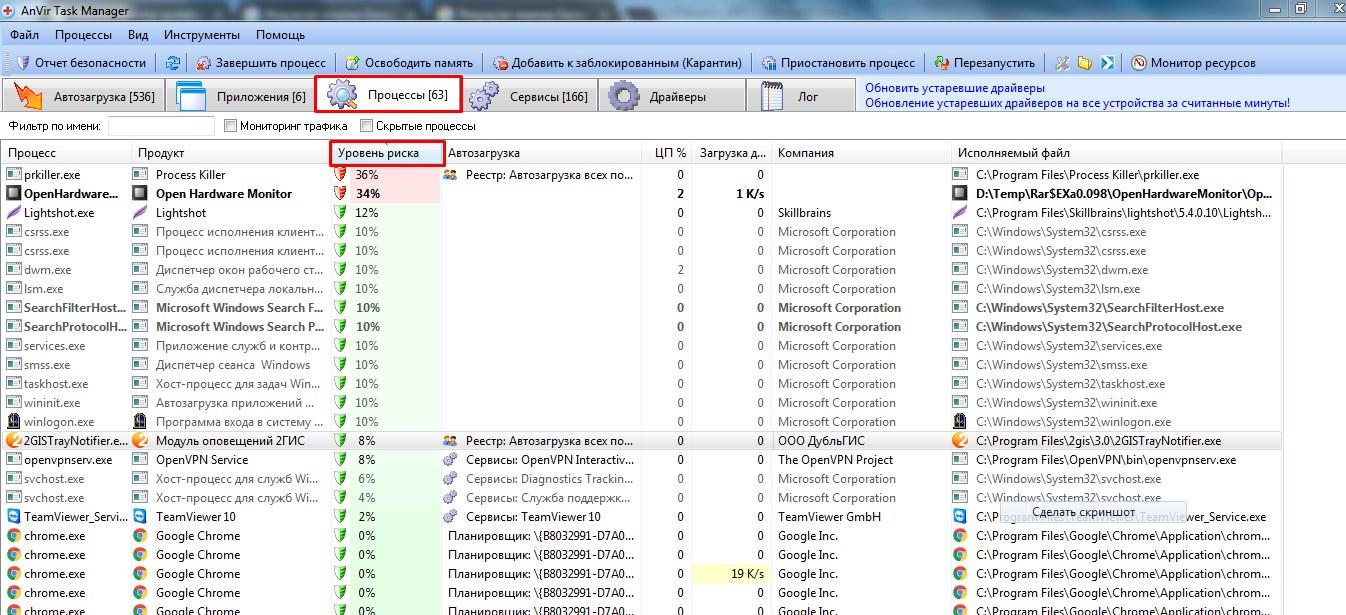 Список процессов в AnVir Task Manager