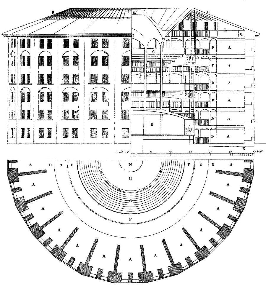 Бентамовские чертежи паноптикума