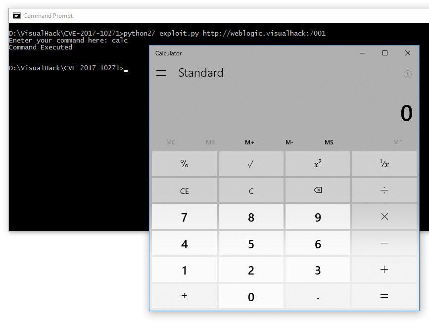 Успешная эксплуатация CVE-2017-10271 в Oracle WebLogic
