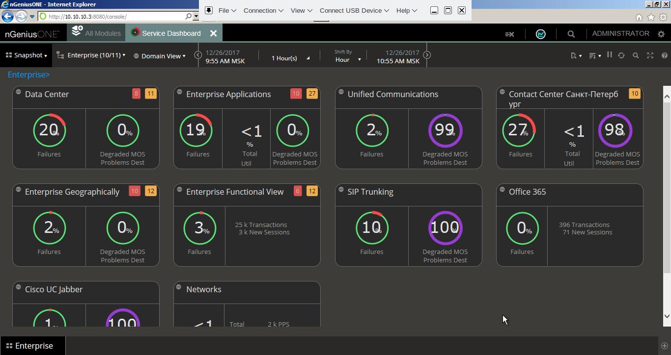 Анализ сервисов при помощи nGeniusONE позволяет сразу увидеть все критические места системы
