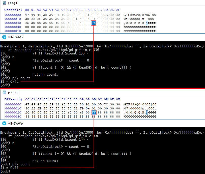 Значение переменной count берется из GIF