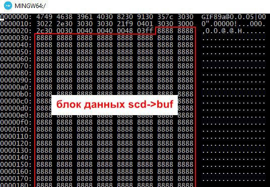 Специально сформированный блок данных в эксплоите