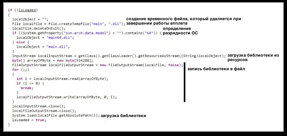 Метод java_main_inject в signed.jar