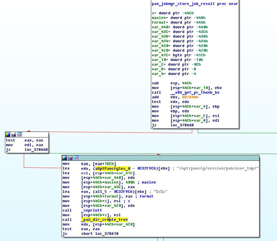 Дизассемблированный код функции pan_jobmgr_store_job_result