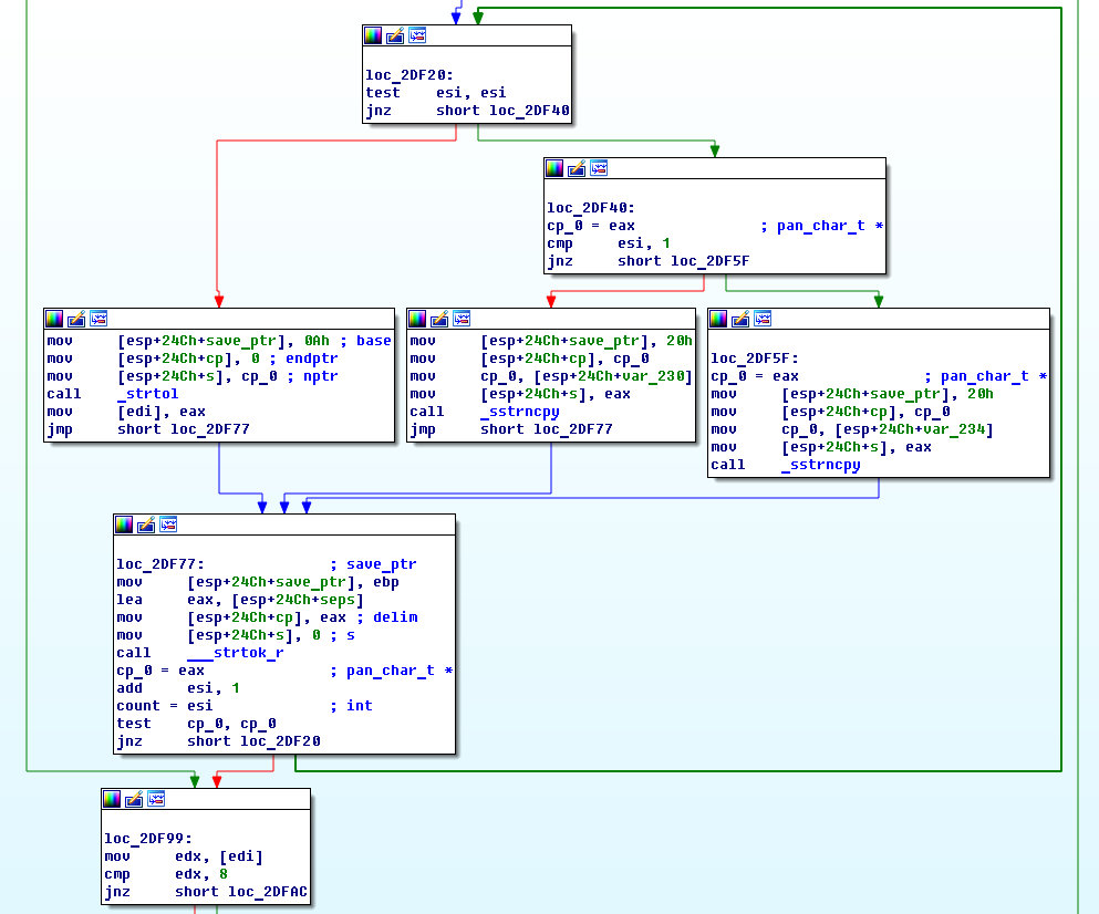 Логика работы функции panPhpConvertStringToLoc