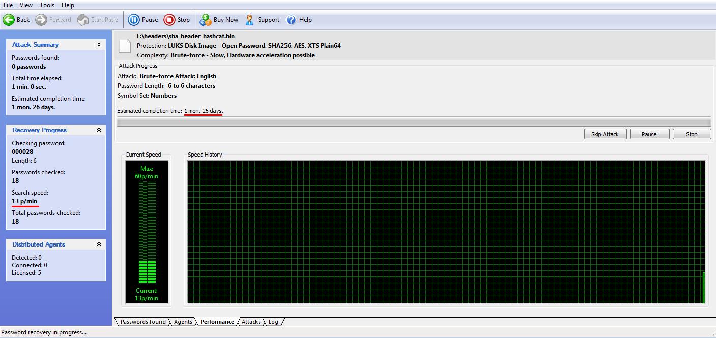 Скорость взлома LUKS1 в Passware